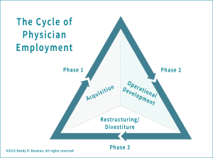 cycle physican employment